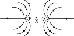 Description: Phys5