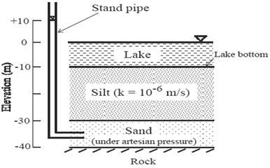 Description: D:\GradeStack Courses\GATE Tests (Sent by Ravi)\Civil-Engineering-2013_files\image124.jpg