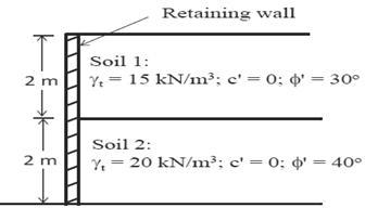 Description: D:\GradeStack Courses\GATE Tests (Sent by Ravi)\Civil-Engineering-2013_files\image133.jpg