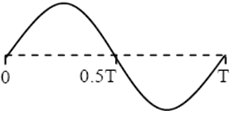 Description: D:\GradeStack Courses\GATE Tests (Sent by Ravi)\GATE EC 10-Mar\GATE-ECE-2015-Paper-1_files\image054.png