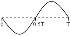 Description: D:\GradeStack Courses\GATE Tests (Sent by Ravi)\GATE EC 10-Mar\GATE-ECE-2015-Paper-1_files\image055.png
