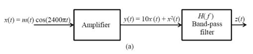 Description: D:\GradeStack Courses\GATE Tests (Sent by Ravi)\GATE EC 10-Mar\GATE-ECE-2015-Paper-1_files\image278.jpg