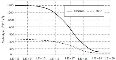 Description: Description: D:\GradeStack Courses\GATE Tests (Sent by Ravi)\GATE EC 10-Mar\GATE-ECE-2015-Paper-2_files\image027.png