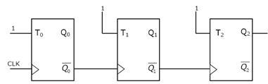Description: D:\GradeStack Courses\GATE Tests (Sent by Ravi)\GATE EC-ME-17-Mar\GATE-ECE-2005_files\image117.jpg
