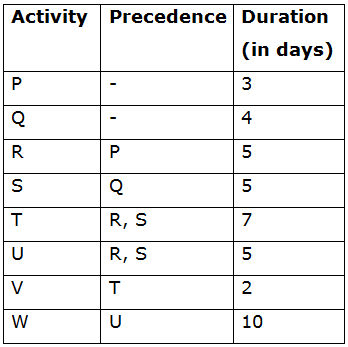 Description: D:\GradeStack Courses\GATE Tests (Sent by Ravi)\GATE EC-ME-17-Mar\GATE-ME-2010_files\image134.png