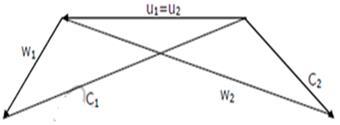 Description: D:\GradeStack Courses\GATE Tests (Sent by Ravi)\GATE ME 18-Mar\GATE-ME-2005_files\image196.jpg