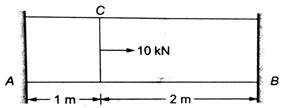 Description: F:\GradeStack Courses\GATE Tests (Sent by Ravi)\GATE-22-April\GATE-IES-ME-Strength-of-Materials_files\image036.png