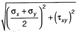 Description: F:\GradeStack Courses\GATE Tests (Sent by Ravi)\GATE-22-April\GATE-IES-ME-Strength-of-Materials_files\image114.png