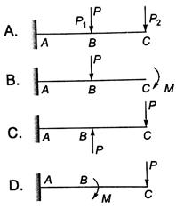 Description: F:\GradeStack Courses\GATE Tests (Sent by Ravi)\GATE-22-April\GATE-IES-ME-Strength-of-Materials_files\image257.png