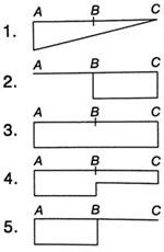 Description: F:\GradeStack Courses\GATE Tests (Sent by Ravi)\GATE-22-April\GATE-IES-ME-Strength-of-Materials_files\image258.jpg